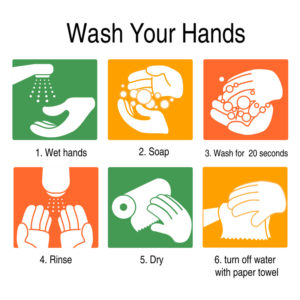 Some types of cancer and treatments increase the risk of infection in cancer patients. According to the CDC, each year in the United States, 60,000 cancer patients are hospitalized because their low white blood cell count led to a serious infection. One in 14 of these patients dies. Good hand washing practices can help to prevent infection.